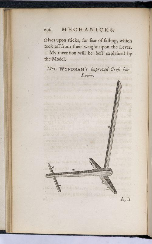 Mrs Wyndhams improved cross-bar lever