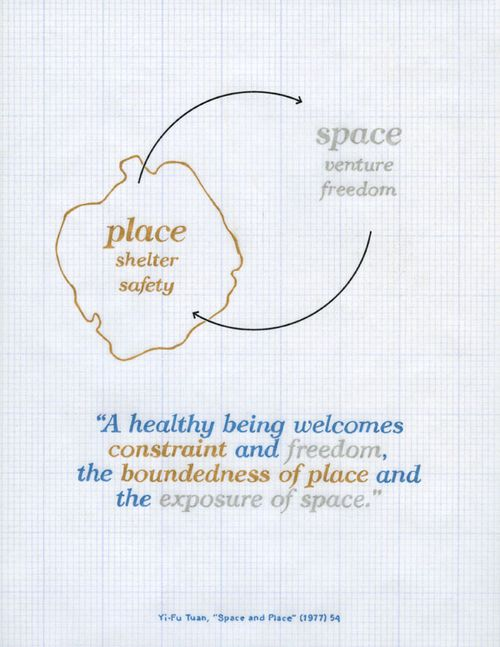 Positivesigns_28_space-place